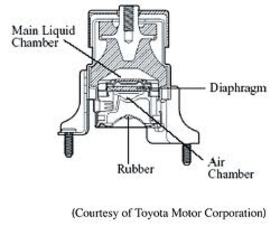Lexus & Toyota Specialists, Toyota & Lexus Expert Specialist